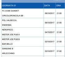 """Calcio Balilla Sansone """"B"""" > Gruppo """"B"""" – Girone """"A"""""""