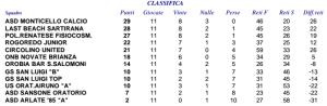 classSq7